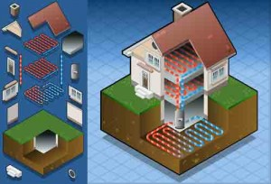 Overland Park, KS geothermal_heating_services